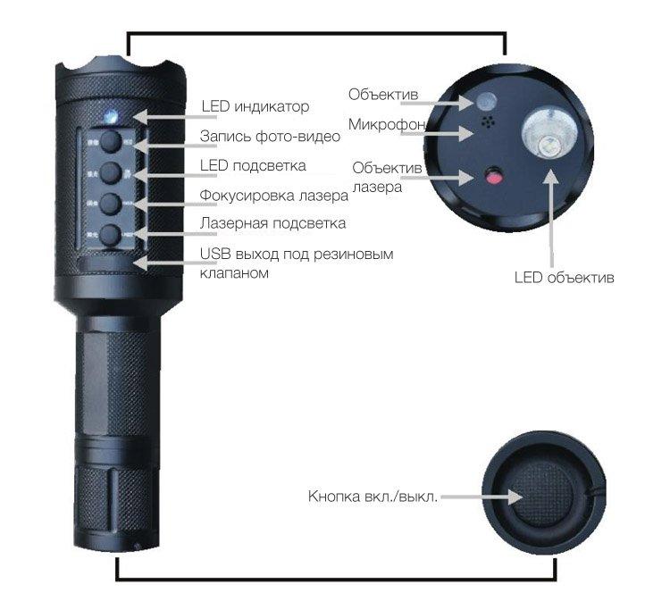 лазерный осветитель (зелёный