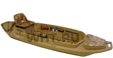 влияние цвета лодки: