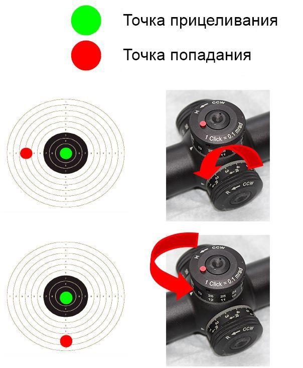 CC_turrets2.jpg